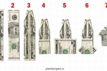 Оригами - деньги Рубашка с галстуком Пошаговый мастер класс с фото. Рубашка с галстуком из денег