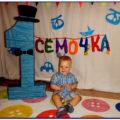 Сценарий Дня рождения для девочки 9 лет с конкурсами
